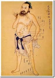 mapa acupuntura antiguo