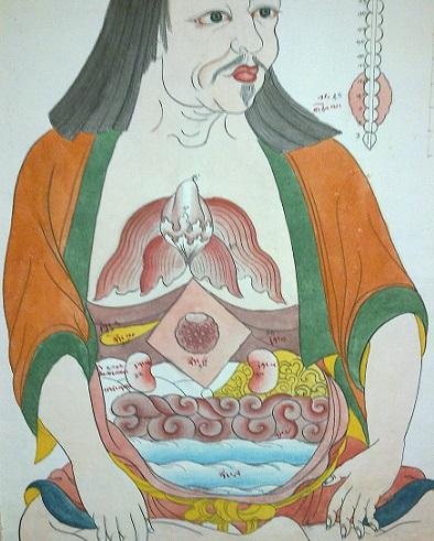 fotos-med-tibetan